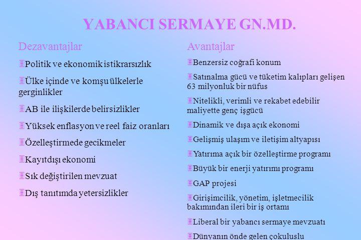 YABANCI SERMAYE GN.MD. Dezavantajlar Avantajlar