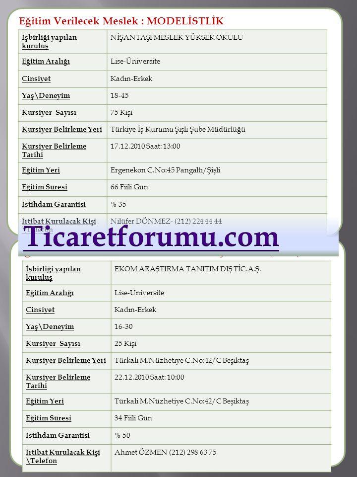 Ticaretforumu.com Eğitim Verilecek Meslek : MODELİSTLİK