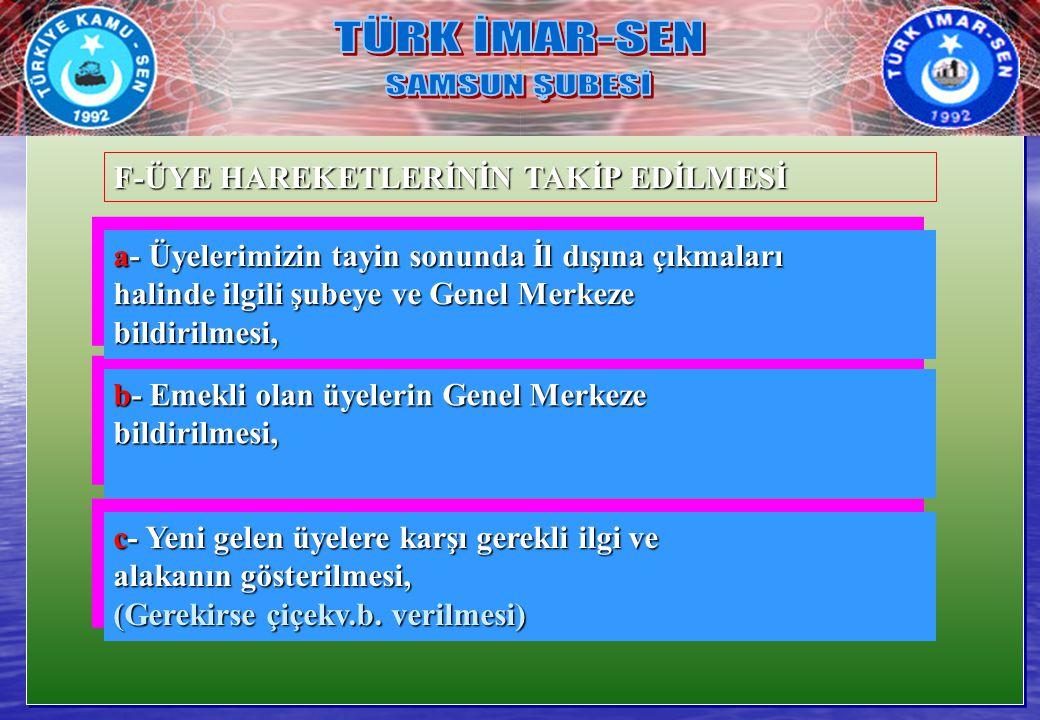 TÜRK İMAR-SEN SAMSUN ŞUBESİ F-ÜYE HAREKETLERİNİN TAKİP EDİLMESİ