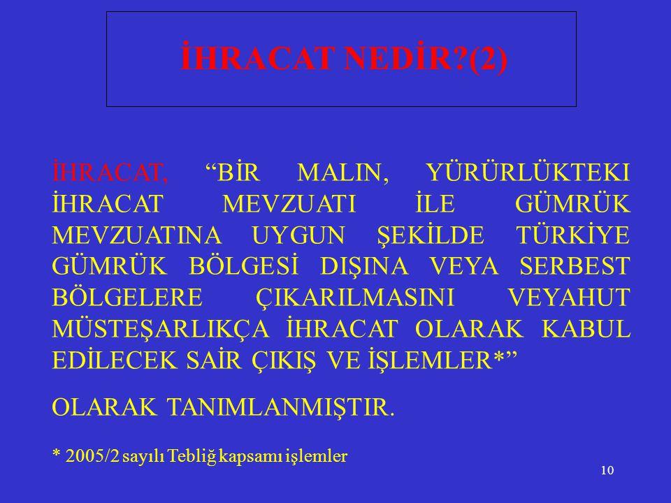 İHRACAT NEDİR (2)