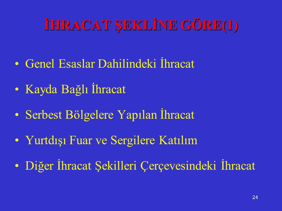 İHRACAT ŞEKLİNE GÖRE(1)