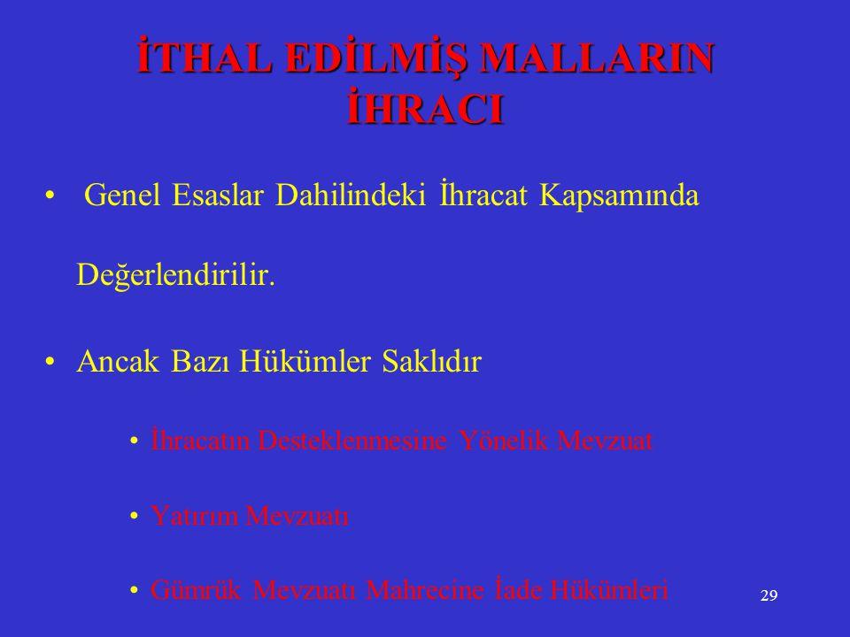 İTHAL EDİLMİŞ MALLARIN İHRACI