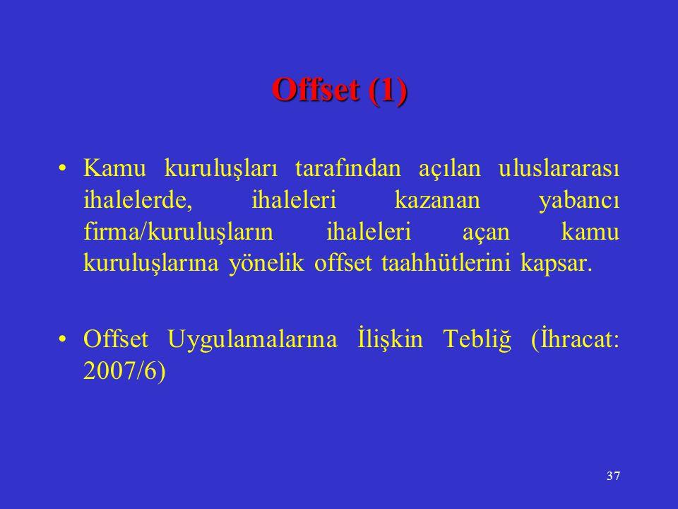 Offset (1)