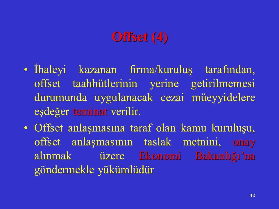 Offset (4)