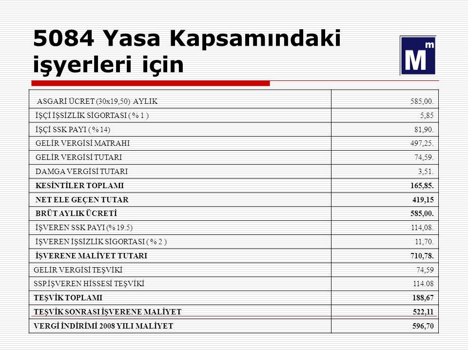 5084 Yasa Kapsamındaki işyerleri için