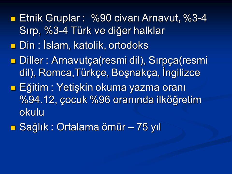 Etnik Gruplar : %90 civarı Arnavut, %3-4 Sırp, %3-4 Türk ve diğer halklar