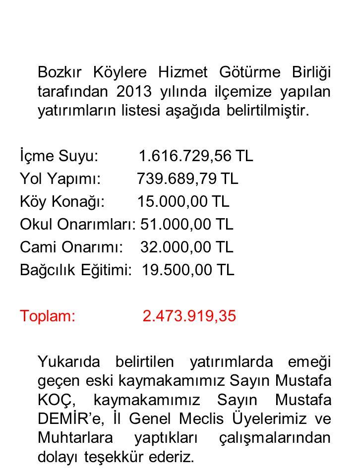 Bozkır Köylere Hizmet Götürme Birliği tarafından 2013 yılında ilçemize yapılan yatırımların listesi aşağıda belirtilmiştir.