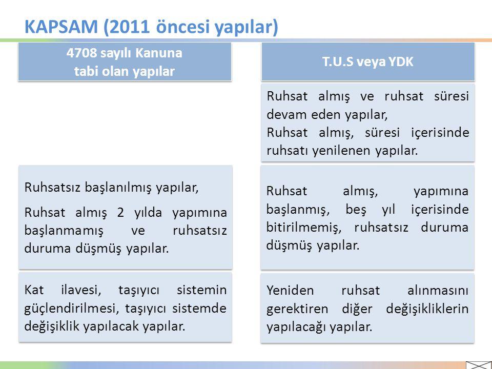 KAPSAM (2011 öncesi yapılar)