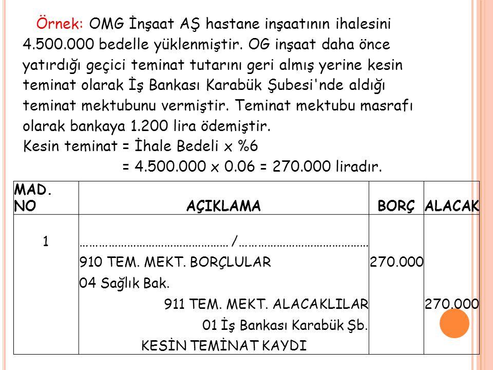 Örnek: OMG İnşaat AŞ hastane inşaatının ihalesini 4. 500