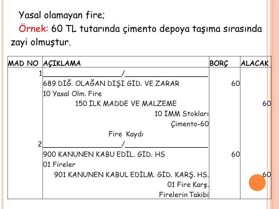 Yasal olamayan fire; Örnek: 60 TL tutarında çimento depoya taşıma sırasında zayi olmuştur.