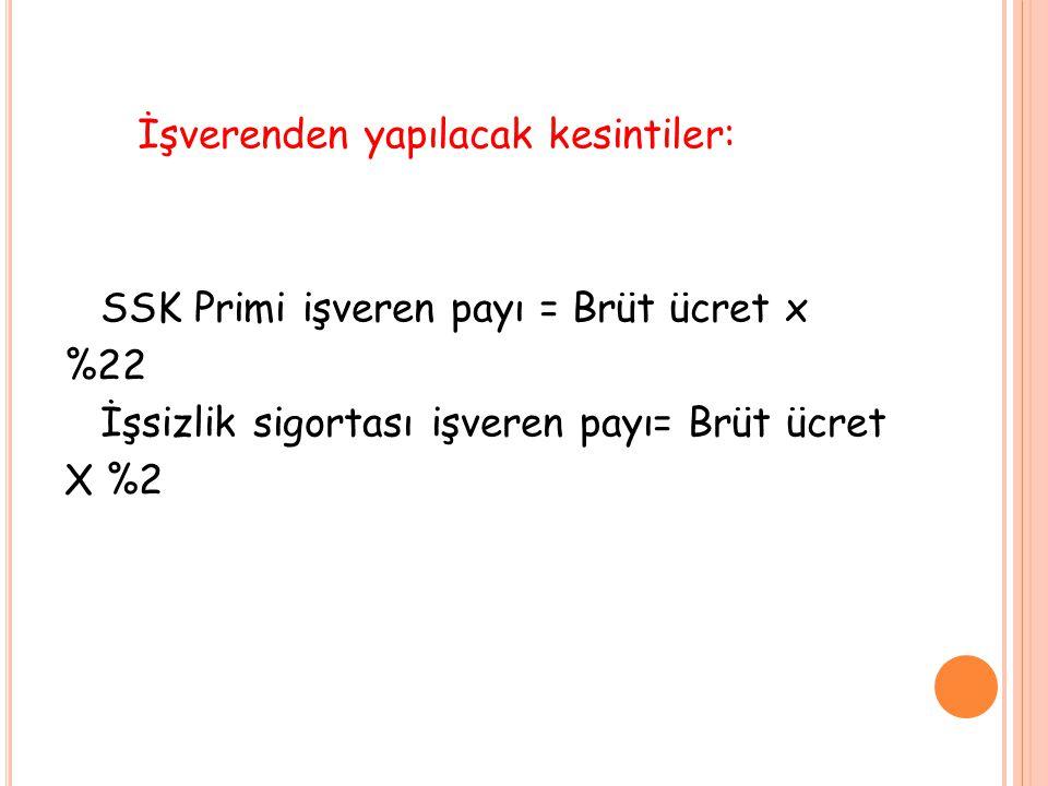 İşverenden yapılacak kesintiler: SSK Primi işveren payı = Brüt ücret x %22 İşsizlik sigortası işveren payı= Brüt ücret X %2