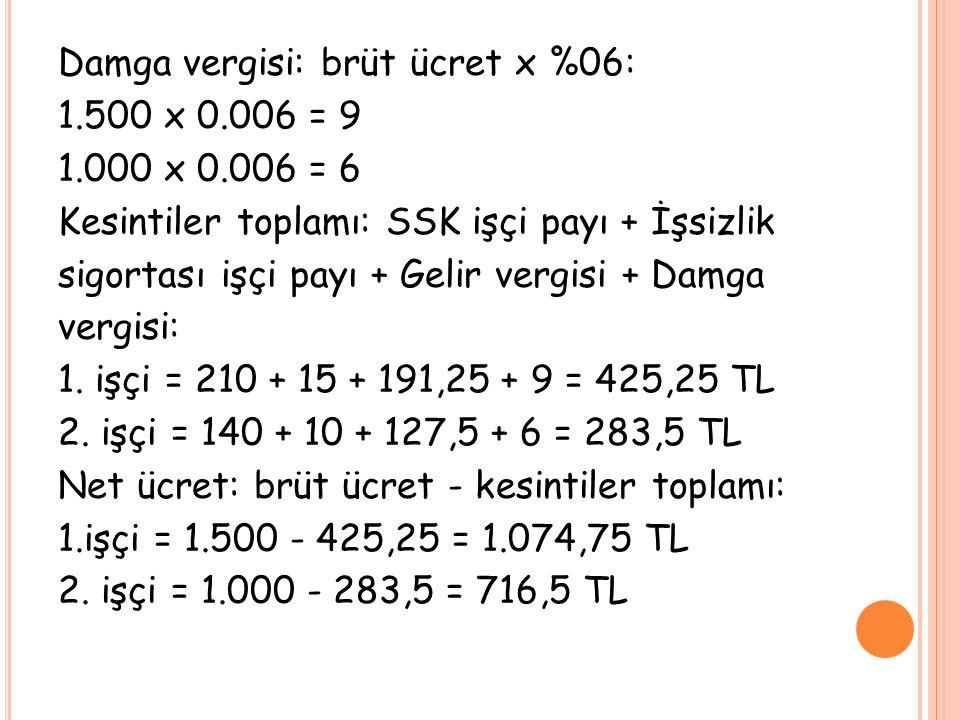 Damga vergisi: brüt ücret x %06: 1. 500 x 0. 006 = 9 1. 000 x 0