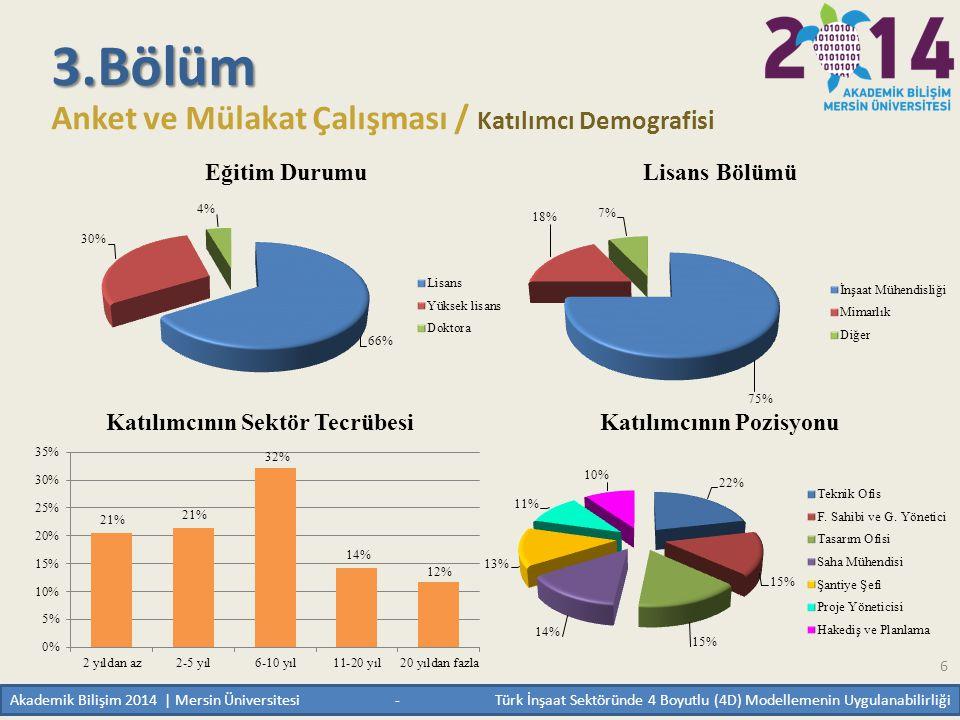3.Bölüm Anket ve Mülakat Çalışması / Katılımcı Demografisi