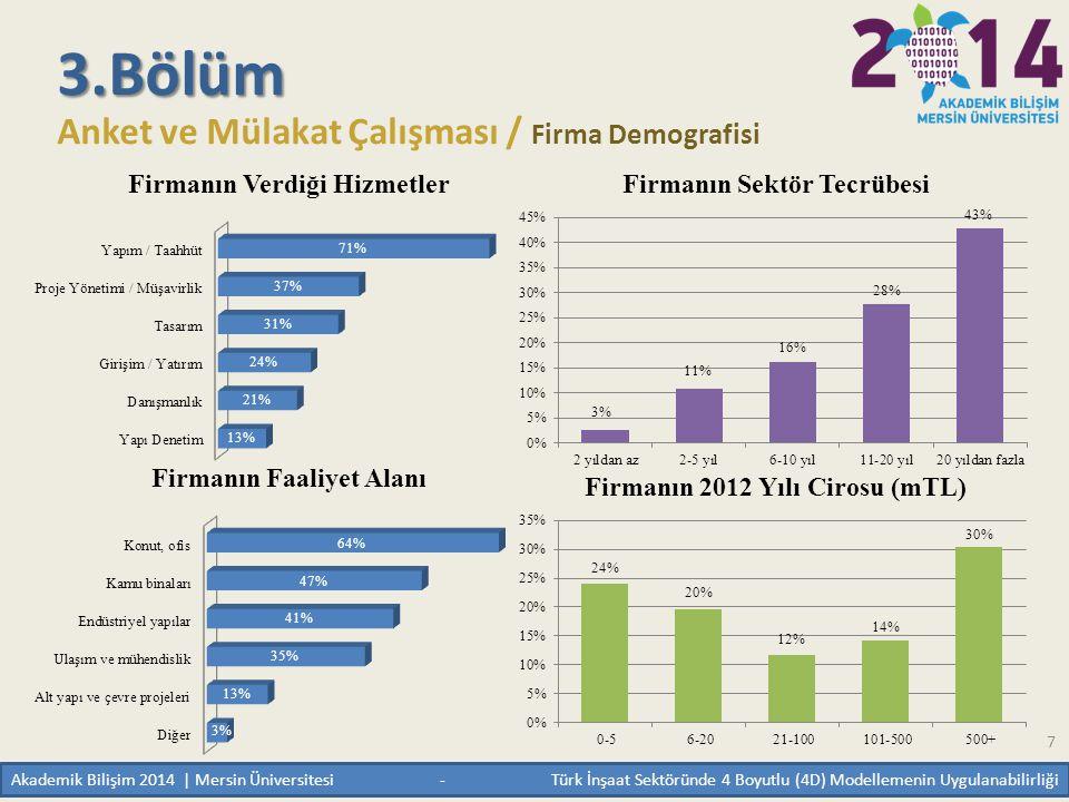 3.Bölüm Anket ve Mülakat Çalışması / Firma Demografisi