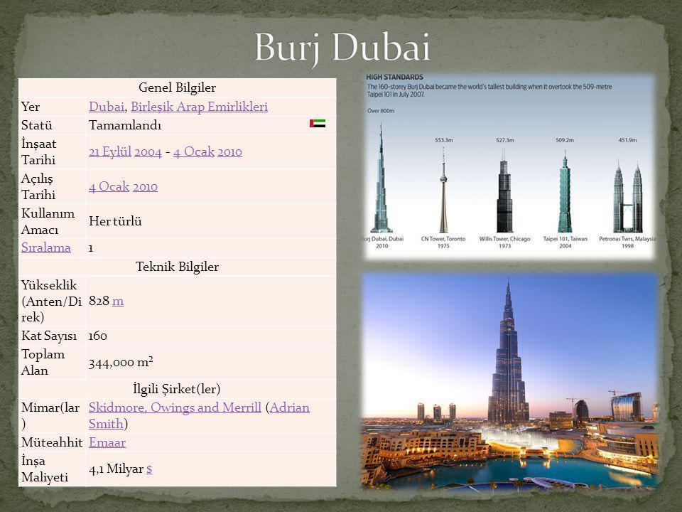 Burj Dubai Genel Bilgiler Yer Dubai, Birleşik Arap Emirlikleri Statü