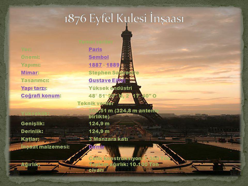 1876 Eyfel Kulesi İnşaası Temel veriler Yer: Paris Önemi: Sembol