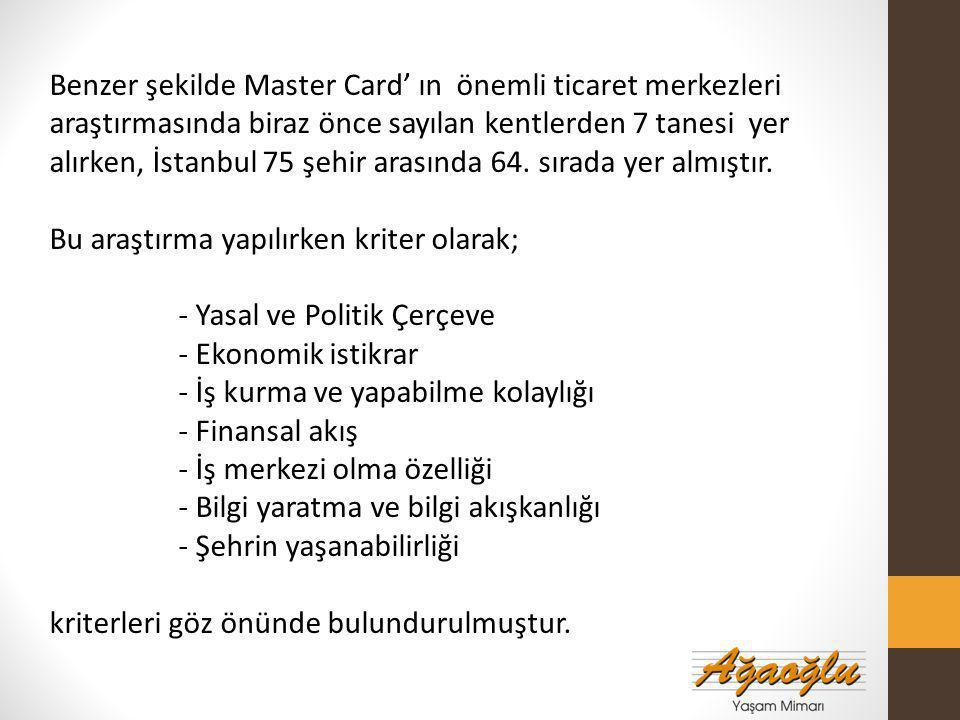 Benzer şekilde Master Card' ın önemli ticaret merkezleri araştırmasında biraz önce sayılan kentlerden 7 tanesi yer alırken, İstanbul 75 şehir arasında 64. sırada yer almıştır.