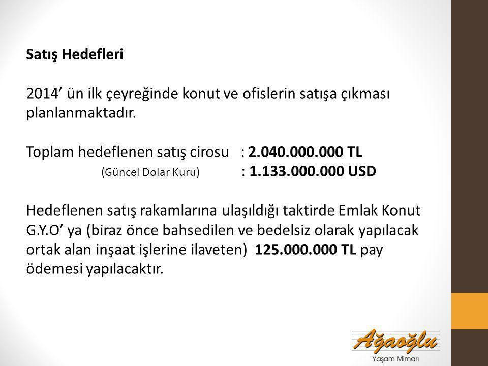 Toplam hedeflenen satış cirosu : 2.040.000.000 TL