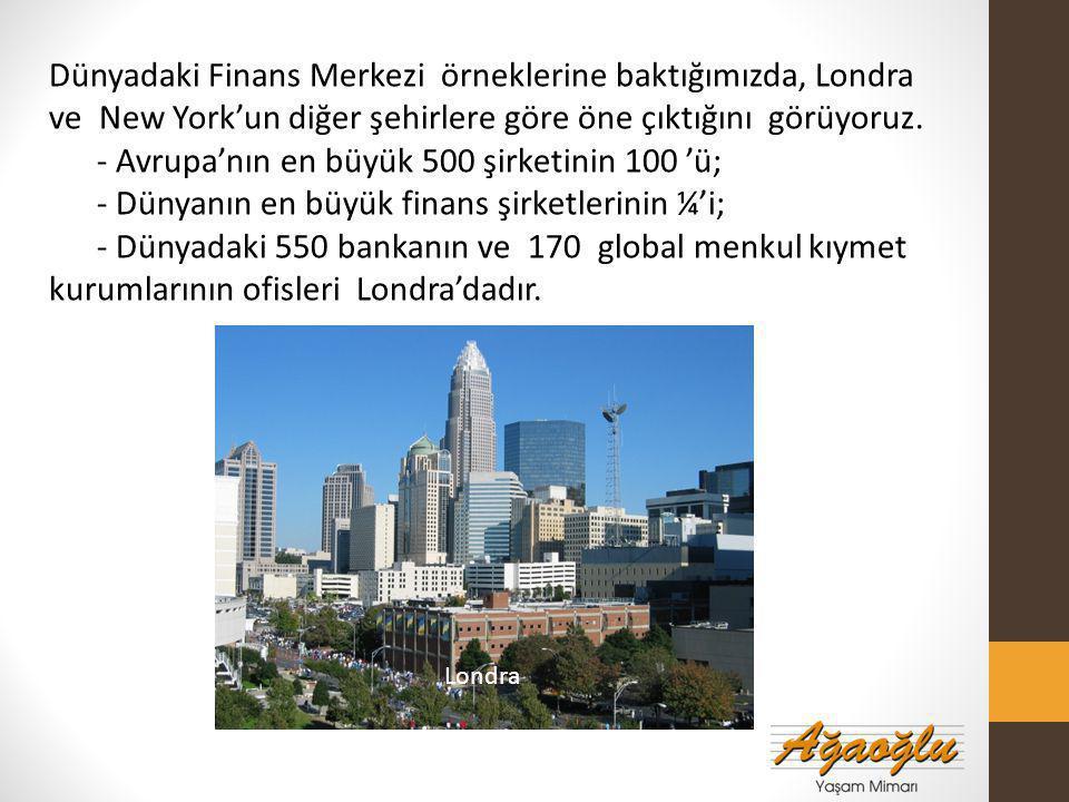 - Avrupa'nın en büyük 500 şirketinin 100 'ü;