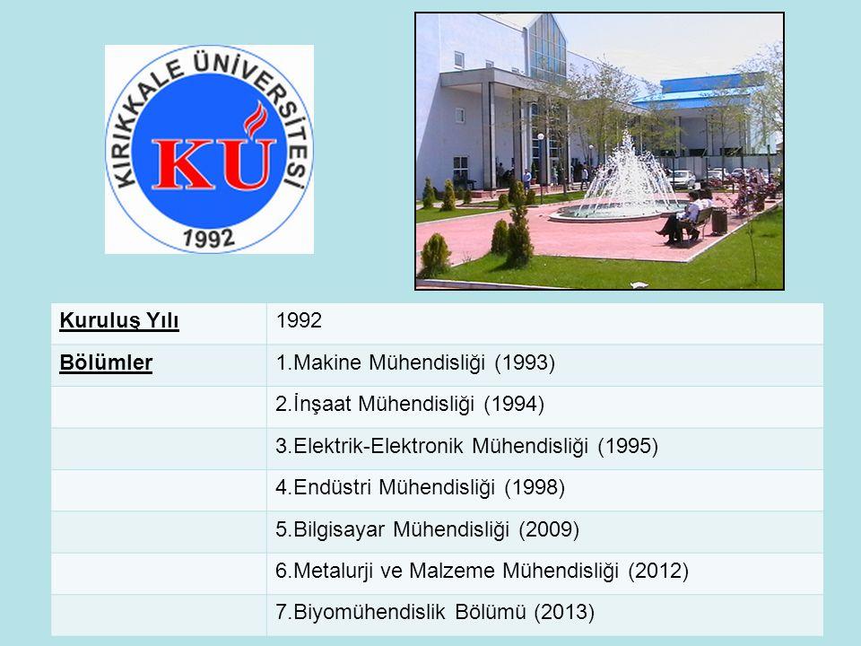 Kuruluş Yılı 1992. Bölümler. 1.Makine Mühendisliği (1993) 2.İnşaat Mühendisliği (1994) 3.Elektrik-Elektronik Mühendisliği (1995)