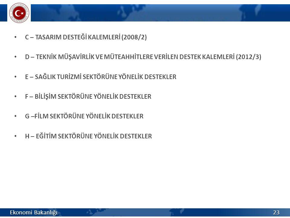 C – TASARIM DESTEĞİ KALEMLERİ (2008/2)