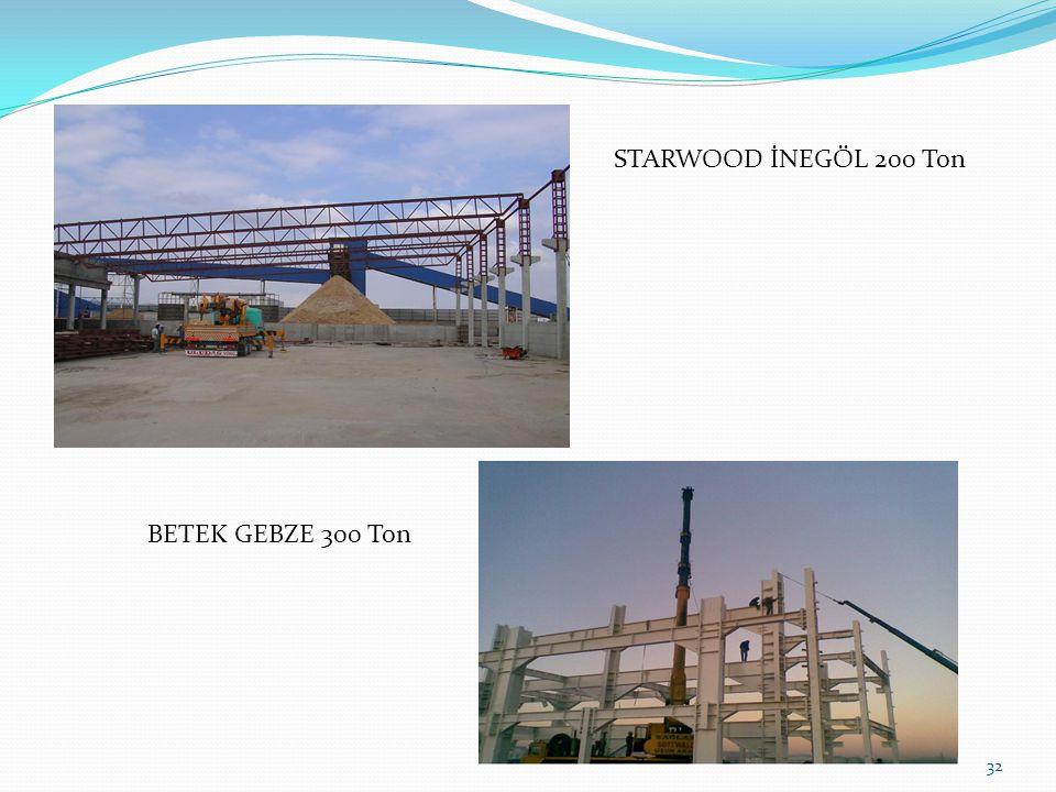 STARWOOD İNEGÖL 200 Ton BETEK GEBZE 300 Ton