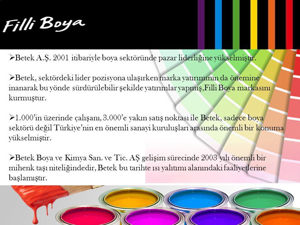 Betek A.Ş. 2001 itibariyle boya sektöründe pazar liderliğine yükselmiştir.