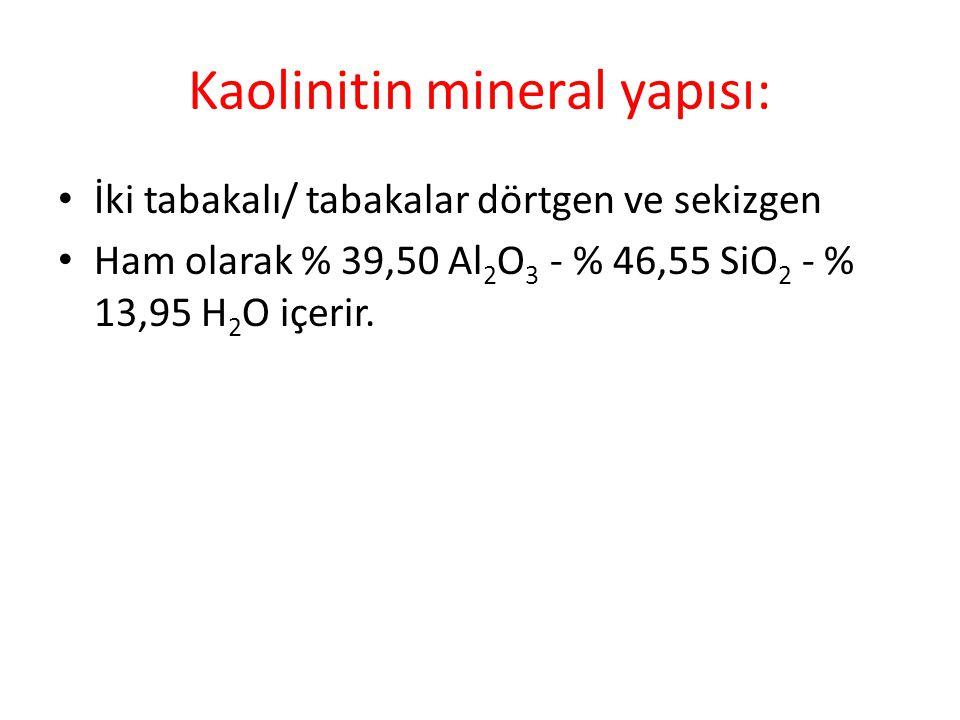 Kaolinitin mineral yapısı: