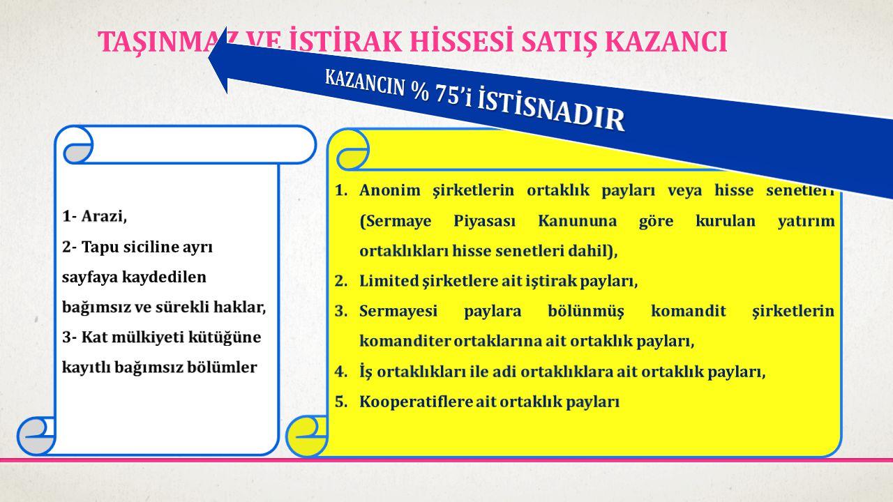 TAŞINMAZ VE İŞTİRAK HİSSESİ SATIŞ KAZANCI