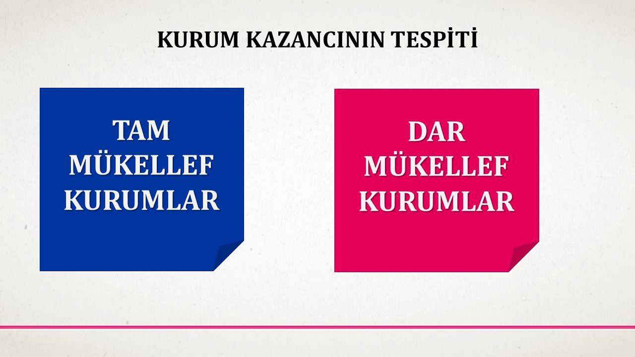 KURUM KAZANCININ TESPİTİ