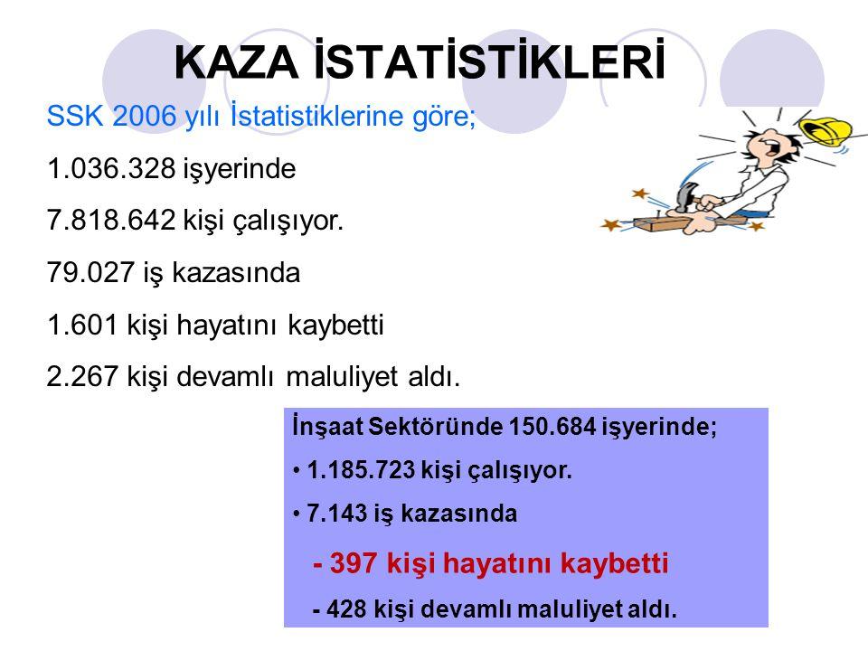 KAZA İSTATİSTİKLERİ SSK 2006 yılı İstatistiklerine göre;