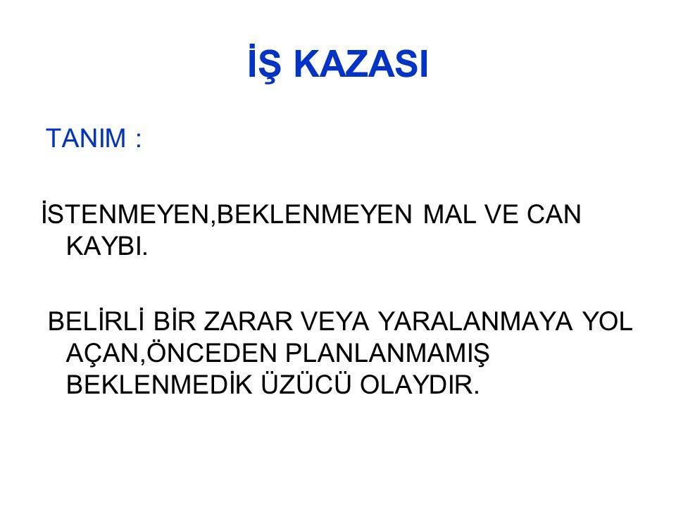 İŞ KAZASI İSTENMEYEN,BEKLENMEYEN MAL VE CAN KAYBI.