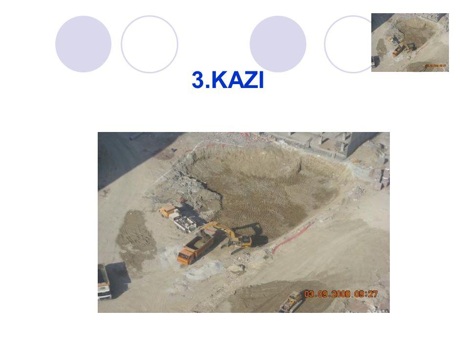 3.KAZI
