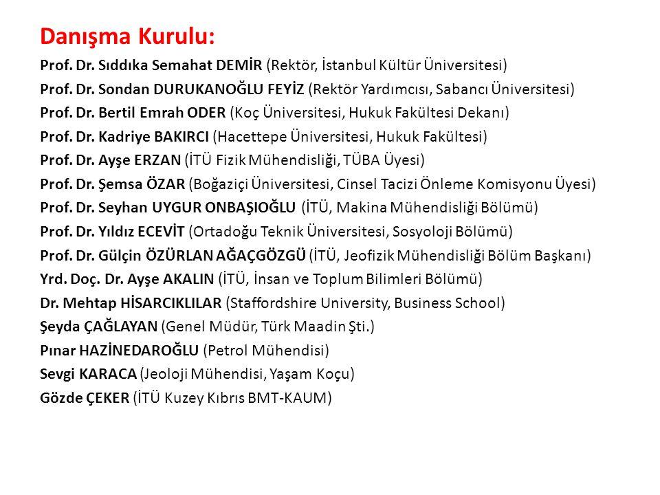 Danışma Kurulu: Prof. Dr. Sıddıka Semahat Demİr (Rektör, İstanbul Kültür Üniversitesi)