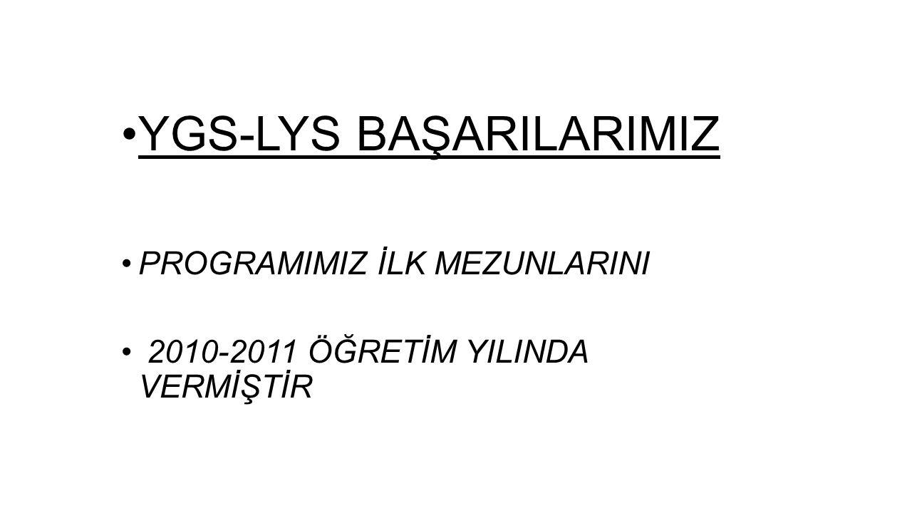 YGS-LYS BAŞARILARIMIZ