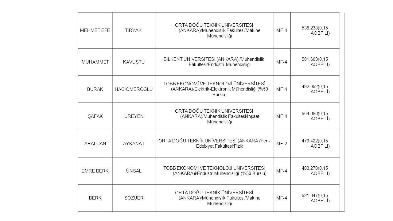 ORTA DOĞU TEKNİK ÜNİVERSİTESİ (ANKARA)/Fen-Edebiyat Fakültesi/Fizik