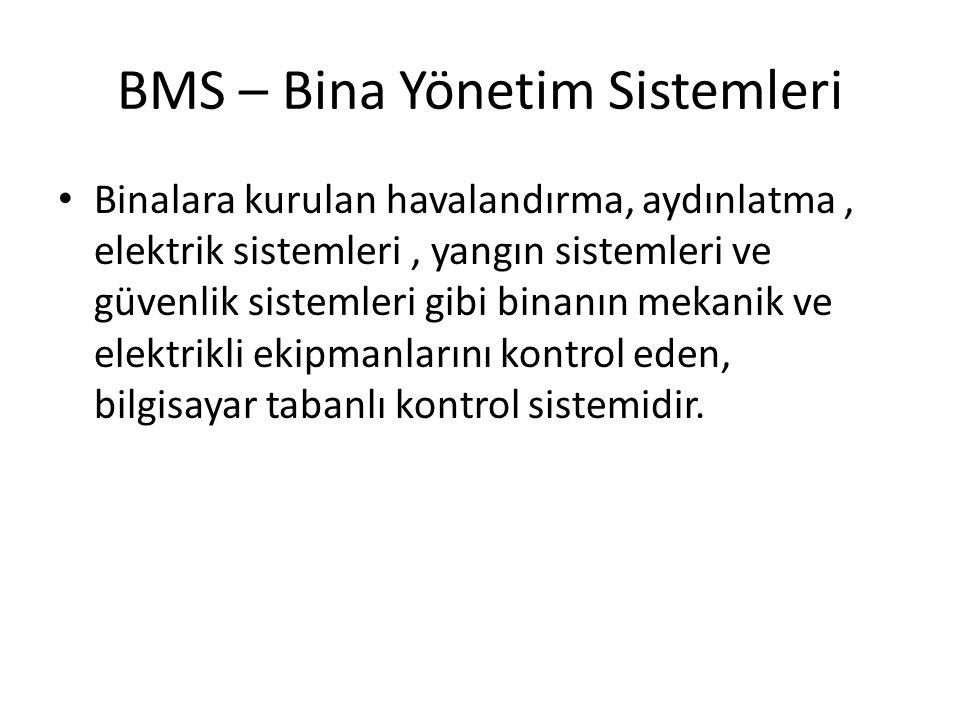 BMS – Bina Yönetim Sistemleri