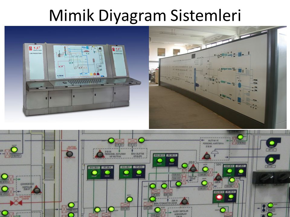 Mimik Diyagram Sistemleri