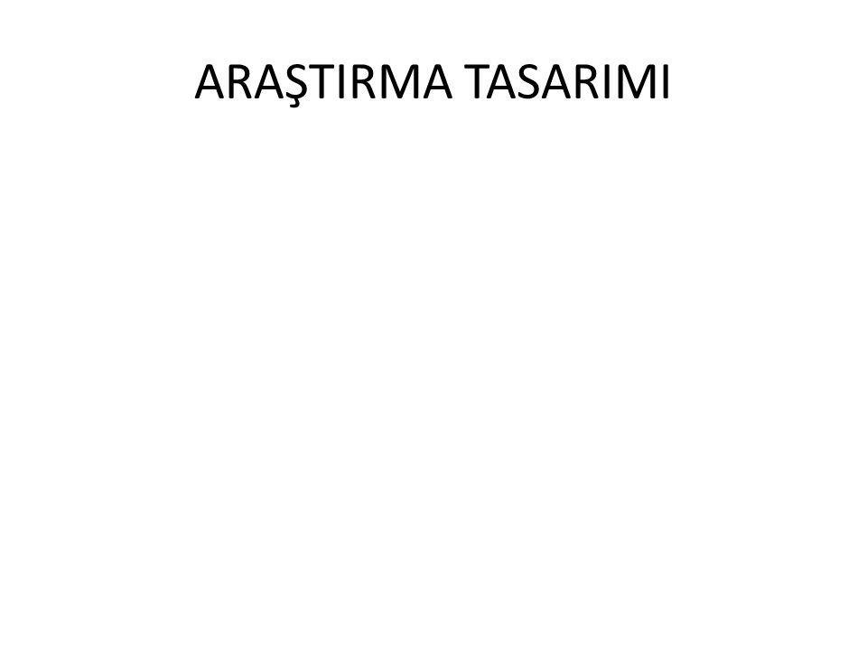 ARAŞTIRMA TASARIMI
