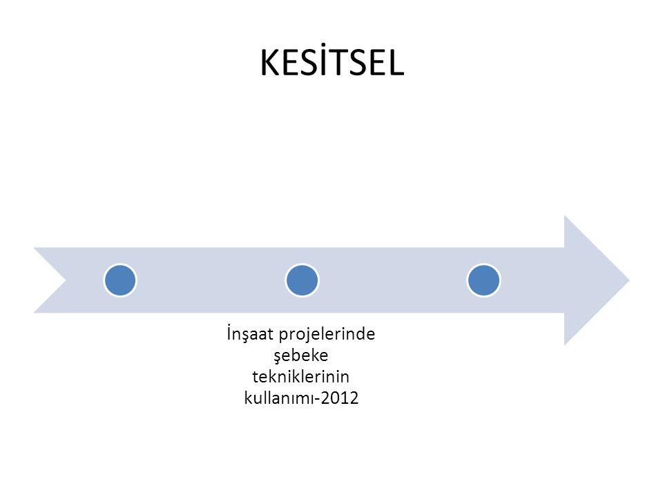 İnşaat projelerinde şebeke tekniklerinin kullanımı-2012