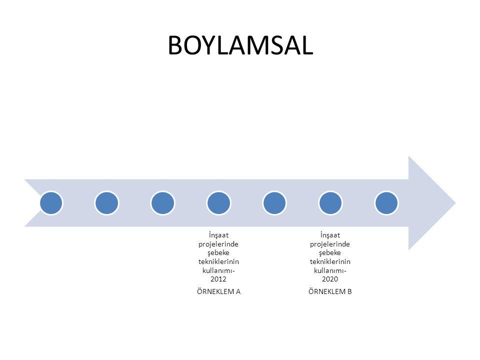 BOYLAMSAL İnşaat projelerinde şebeke tekniklerinin kullanımı-2012