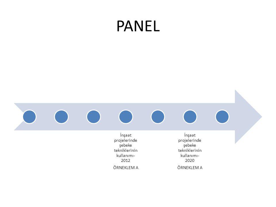 PANEL İnşaat projelerinde şebeke tekniklerinin kullanımı-2012