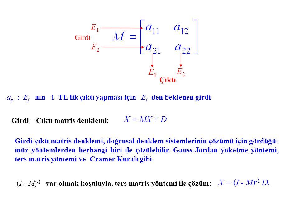 E1 E2 E1 E2 X = MX + D X = (I - M)-1 D. Girdi Çıktı