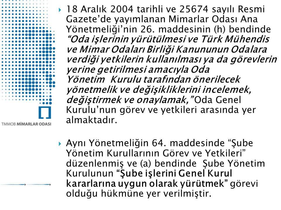 18 Aralık 2004 tarihli ve 25674 sayılı Resmi Gazete'de yayımlanan Mimarlar Odası Ana Yönetmeliği'nin 26. maddesinin (h) bendinde Oda işlerinin yürütülmesi ve Türk Mühendis ve Mimar Odaları Birliği Kanununun Odalara verdiği yetkilerin kullanılması ya da görevlerin yerine getirilmesi amacıyla Oda Yönetim Kurulu tarafından önerilecek yönetmelik ve değişikliklerini incelemek, değiştirmek ve onaylamak, Oda Genel Kurulu'nun görev ve yetkileri arasında yer almaktadır.