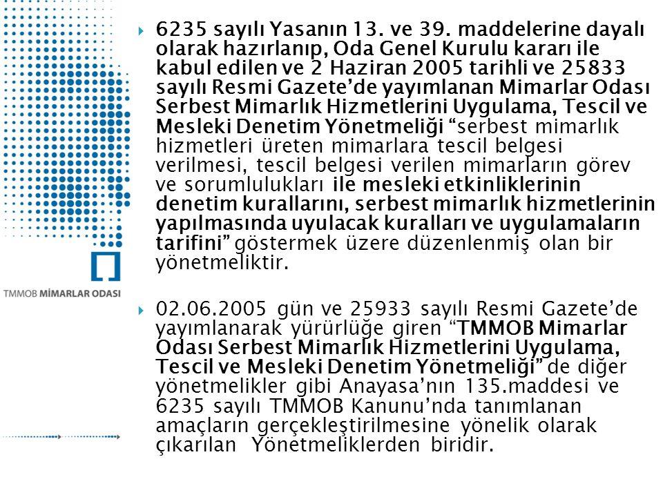 6235 sayılı Yasanın 13. ve 39. maddelerine dayalı olarak hazırlanıp, Oda Genel Kurulu kararı ile kabul edilen ve 2 Haziran 2005 tarihli ve 25833 sayılı Resmi Gazete'de yayımlanan Mimarlar Odası Serbest Mimarlık Hizmetlerini Uygulama, Tescil ve Mesleki Denetim Yönetmeliği serbest mimarlık hizmetleri üreten mimarlara tescil belgesi verilmesi, tescil belgesi verilen mimarların görev ve sorumlulukları ile mesleki etkinliklerinin denetim kurallarını, serbest mimarlık hizmetlerinin yapılmasında uyulacak kuralları ve uygulamaların tarifini göstermek üzere düzenlenmiş olan bir yönetmeliktir.