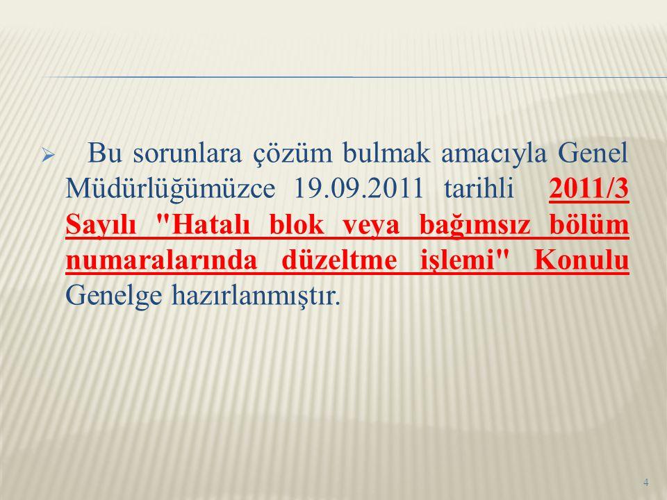 Bu sorunlara çözüm bulmak amacıyla Genel Müdürlüğümüzce 19. 09