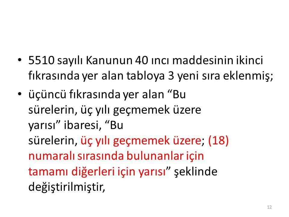 5510 sayılı Kanunun 40 ıncı maddesinin ikinci fıkrasında yer alan tabloya 3 yeni sıra eklenmiş;