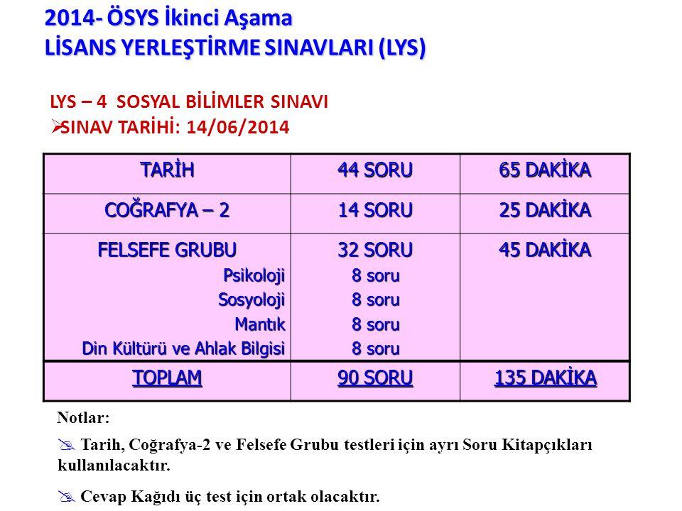 2014- ÖSYS İkinci Aşama LİSANS YERLEŞTİRME SINAVLARI (LYS)