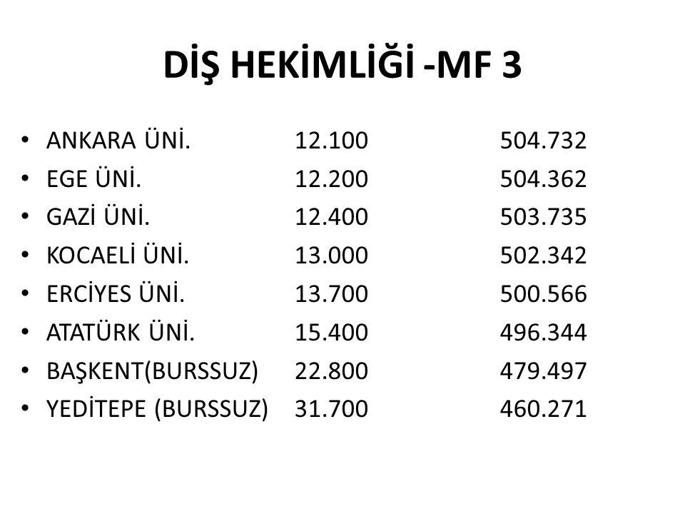 DİŞ HEKİMLİĞİ -MF 3 ANKARA ÜNİ. 12.100 504.732 EGE ÜNİ. 12.200 504.362