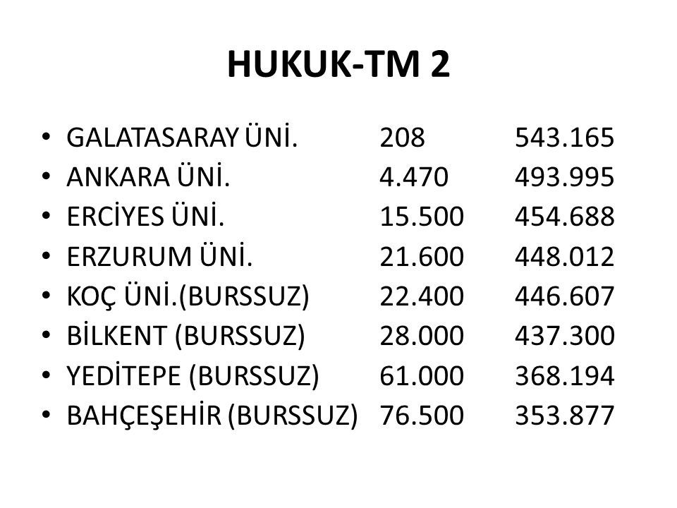 HUKUK-TM 2 GALATASARAY ÜNİ. 208 543.165 ANKARA ÜNİ. 4.470 493.995